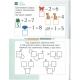 Необычная математика. Тетрадь логических заданий для детей 7-8 лет. Женя Кац