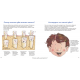 Зубная книга. Все о твоих молочных зубах